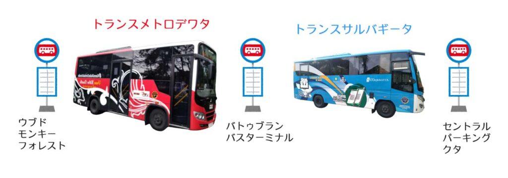 ウブドからクタまで路線バスによる移動(バトゥブラン経由)