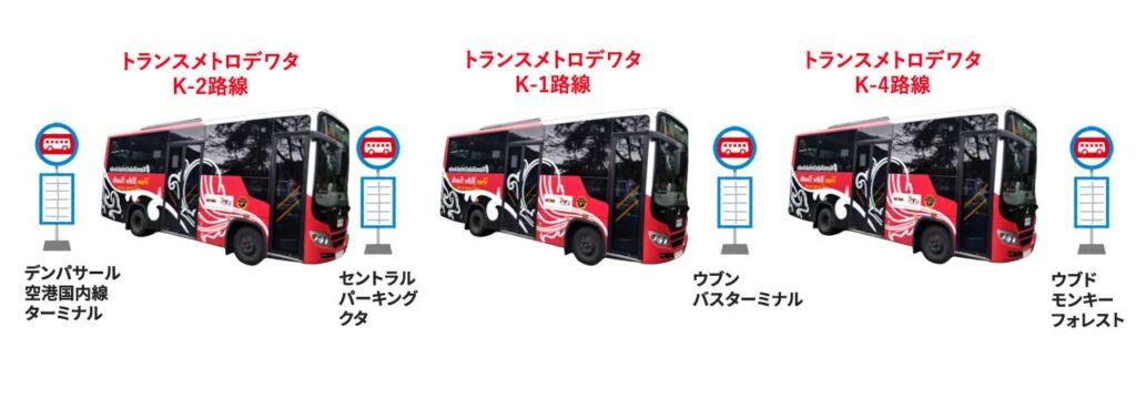路線バス・ウブンバスターミナル経由